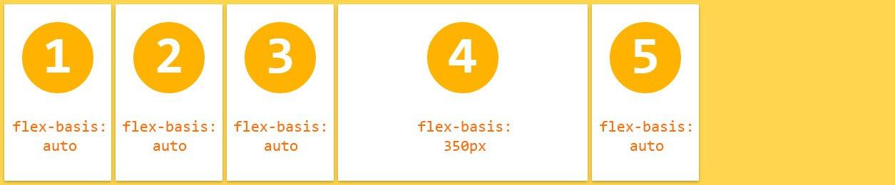 flexbox-flex-basis