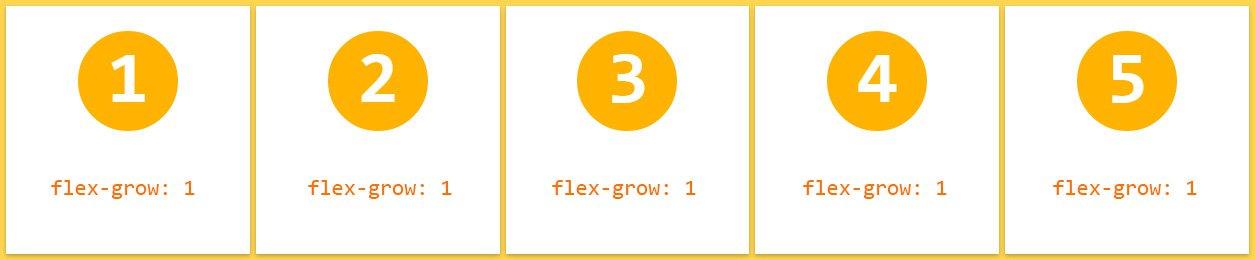 flexbox-flex-grow-1