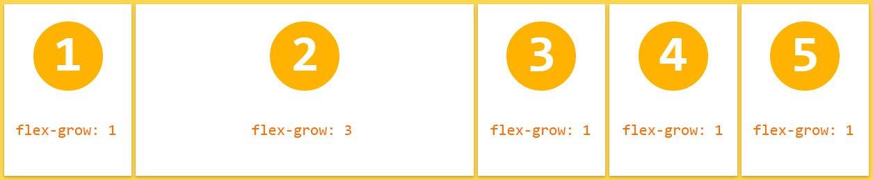 flexbox-flex-grow-2