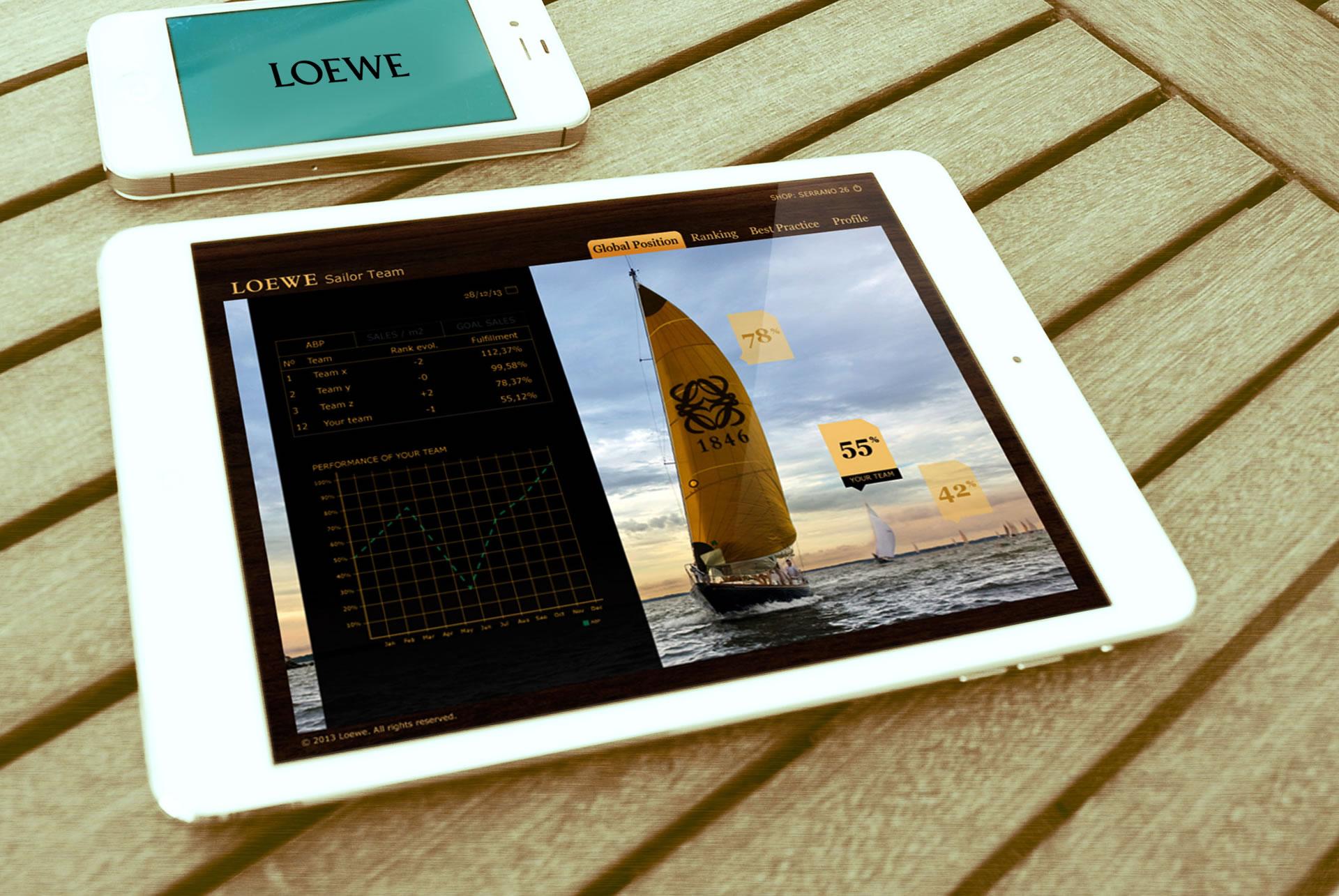Loewe-babel-gamification-dinamizacion-comercial